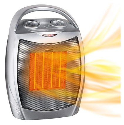 GiveBest Portable Electric Heater